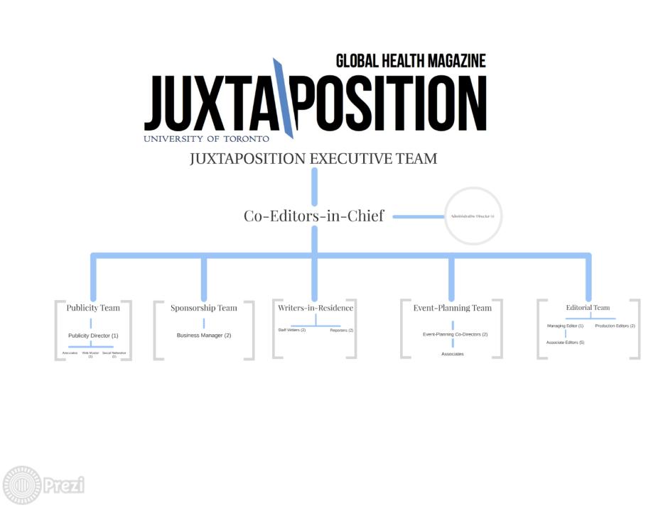 Juxta structure